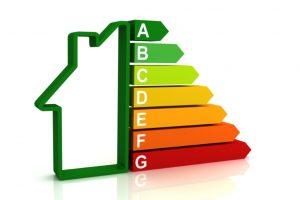 energy-efficient service bruce commercial